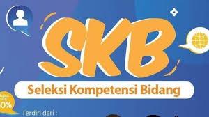 Hasil SKB Pertitik Lokasi
